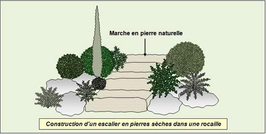 construction-escalier-pierres-sèches - Professionnels A Domicile