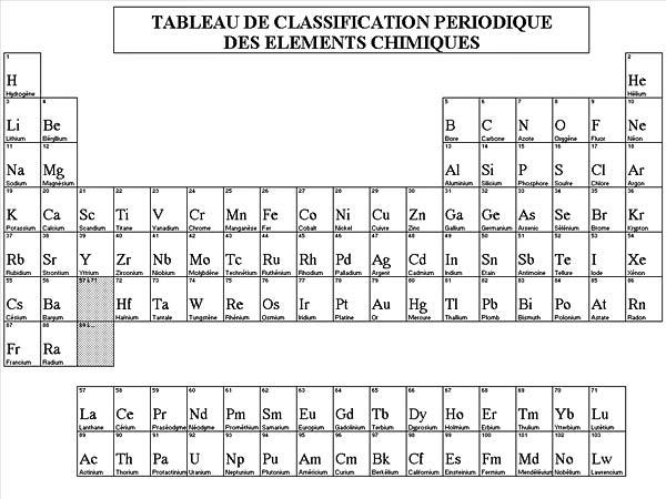 tableau-elements-periodiques - Professionnels A Domicile