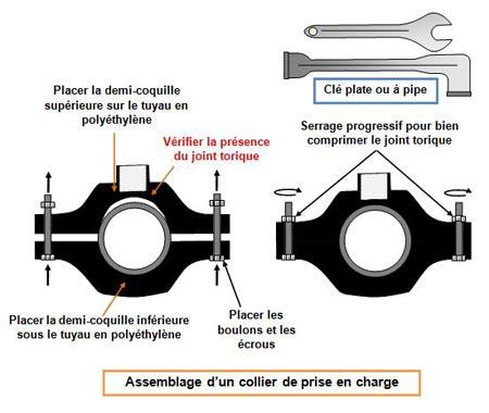 arrosage-assemblage-collier - Professionnels A Domicile