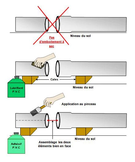 arrosage/assemblage-éléments - Professionnels A Domicile