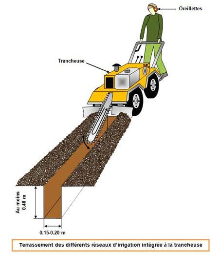 arrosage-terrassement-réseaux-irrigation - Professionnels A Domicile