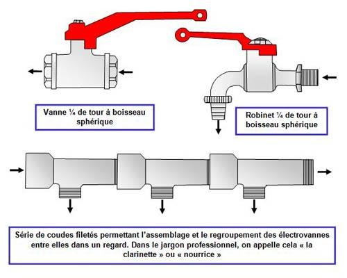 arrosage/vanne-robinet-clarinette-nourrice - Professionnels A Domicile