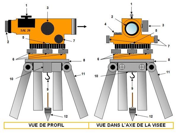 niveau-chantier-SAL26 - Professionnels A Domicile