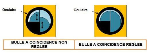 réglage-bulle-coïncidence-niveau-chantier - Professionnels A Domicile