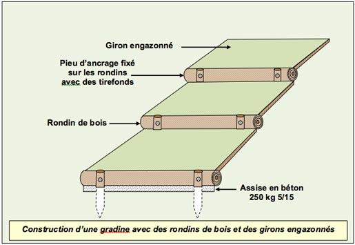 Clapissette for Rondin de bois pour escalier exterieur