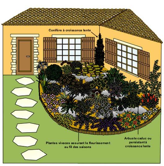 dossier technique cr ation et entretien d une rocaille. Black Bedroom Furniture Sets. Home Design Ideas