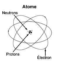 atome - Professionnels A Domicile