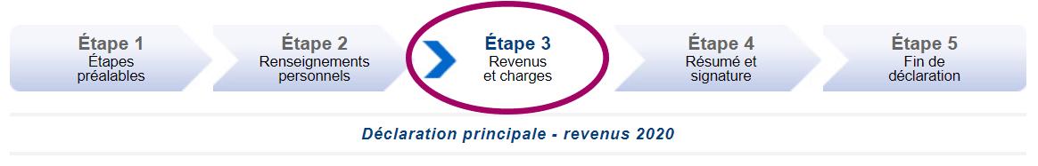 Crédit d'impôt SAP